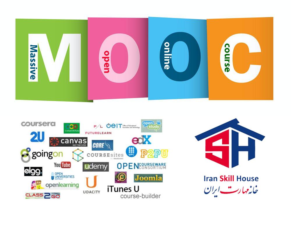 درباره خانه مهارت ایران
